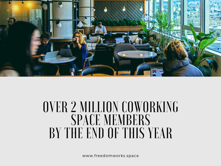 Over 2 Million Coworking Space Members by the End of this Year