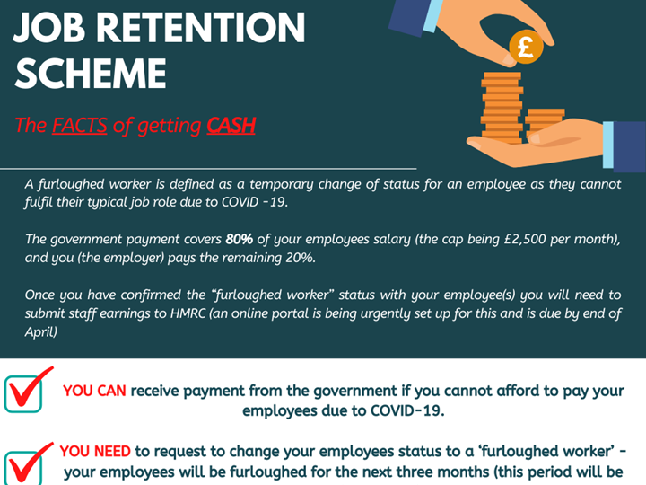 The Facts of Getting Cash - all you need to know about The Job Retention Scheme